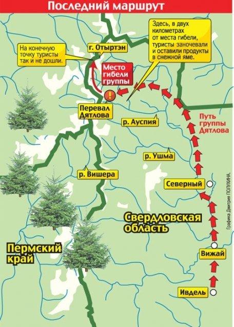 Группа Дятлова. Карта похода